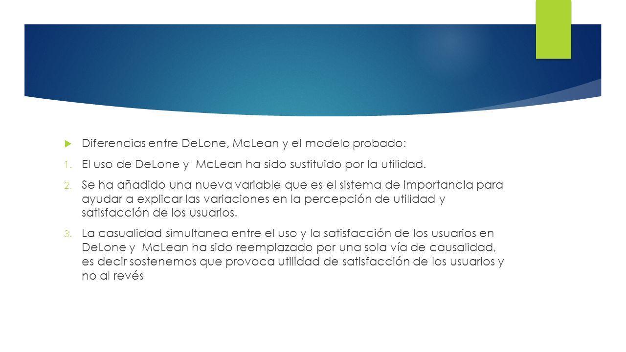 Diferencias entre DeLone, McLean y el modelo probado: