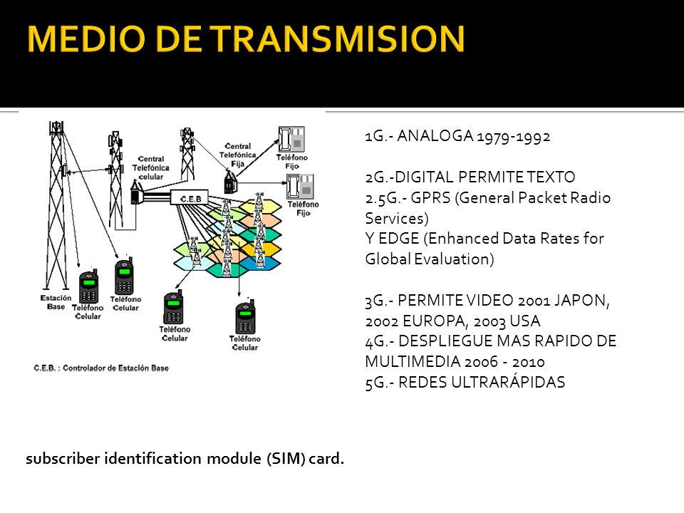 MEDIO DE TRANSMISION 1G.- ANALOGA 1979-1992 2G.-DIGITAL PERMITE TEXTO