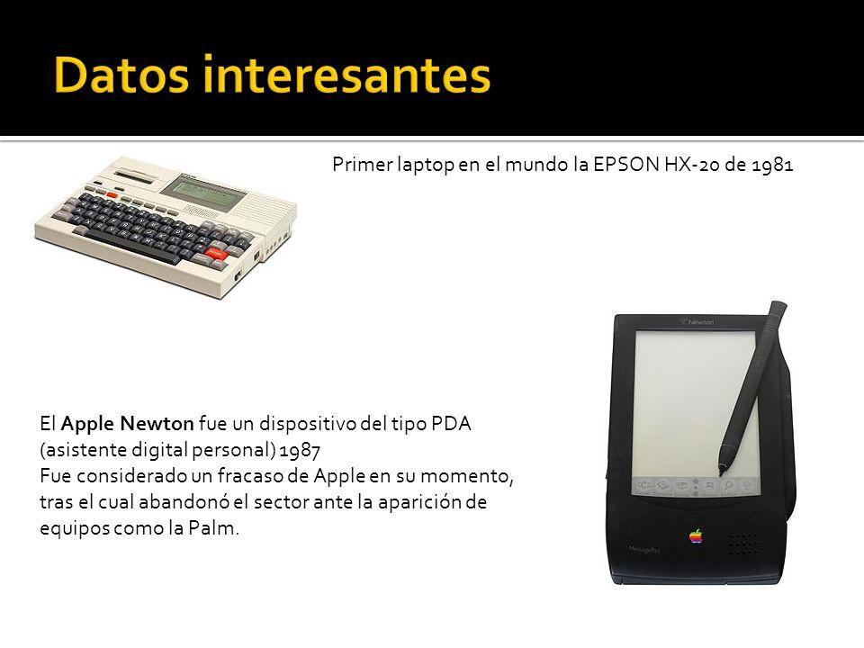 Datos interesantes Primer laptop en el mundo la EPSON HX-20 de 1981