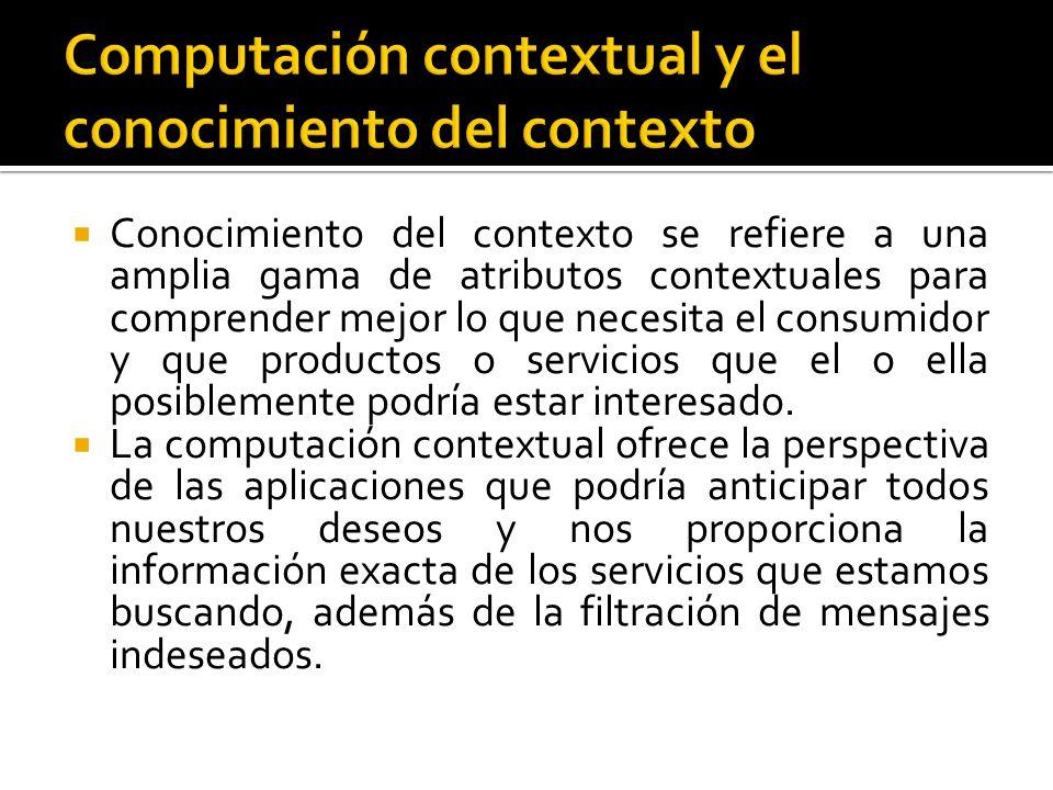 Computación contextual y el conocimiento del contexto