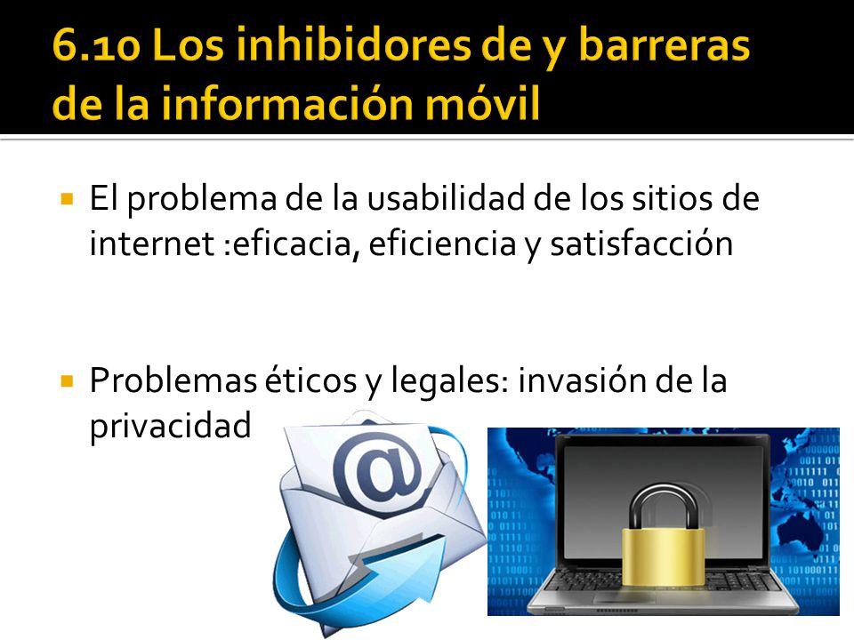 6.10 Los inhibidores de y barreras de la información móvil