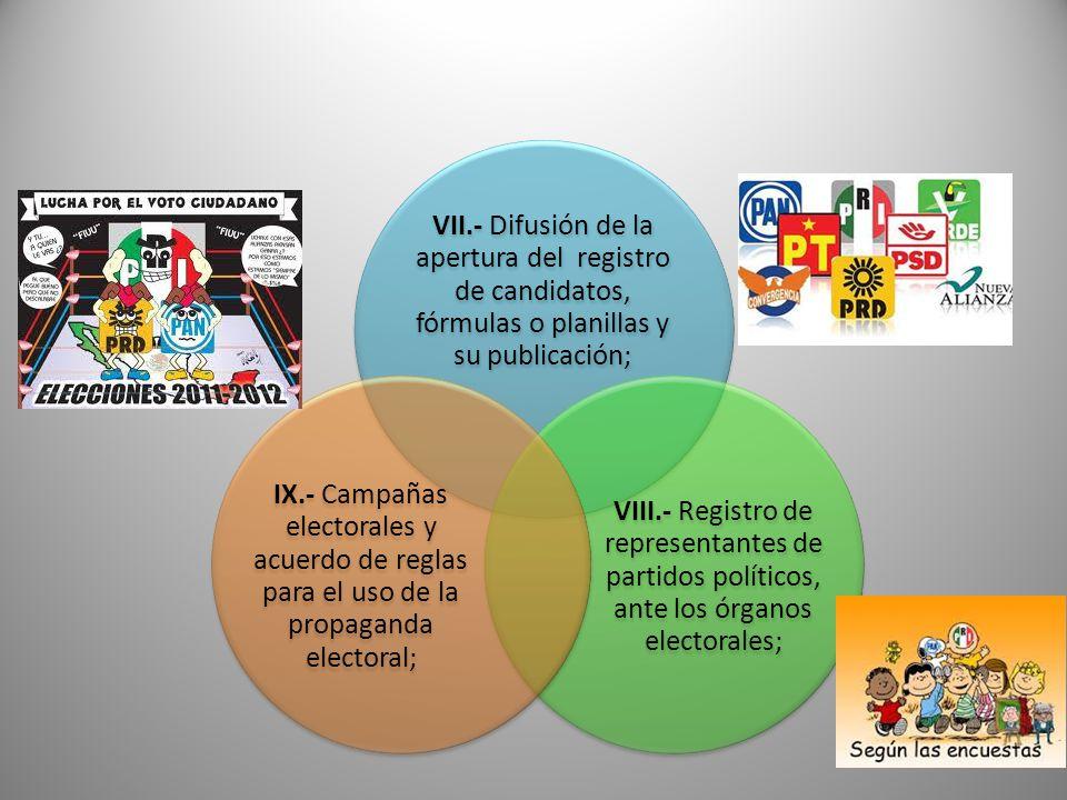 VII.- Difusión de la apertura del registro de candidatos, fórmulas o planillas y su publicación;