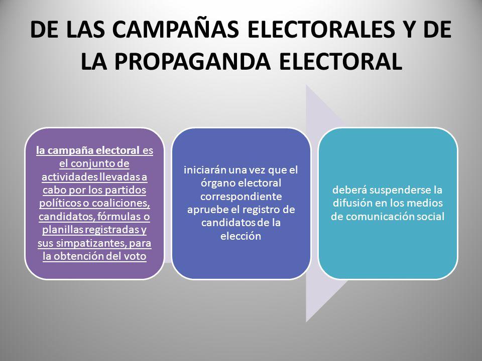 DE LAS CAMPAÑAS ELECTORALES Y DE LA PROPAGANDA ELECTORAL
