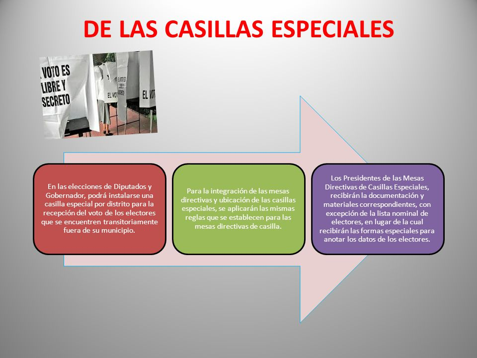 DE LAS CASILLAS ESPECIALES