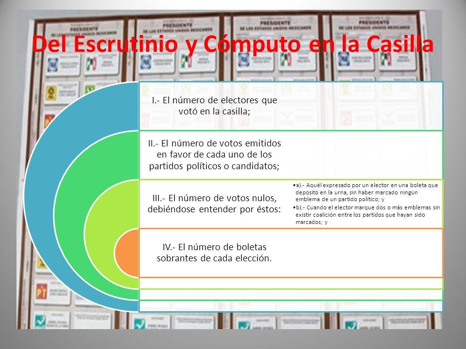 Del Escrutinio y Cómputo en la Casilla