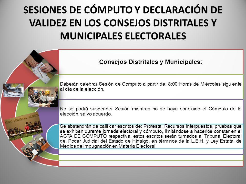Consejos Distritales y Municipales: