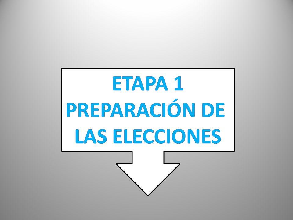 ETAPA 1 PREPARACIÓN DE LAS ELECCIONES