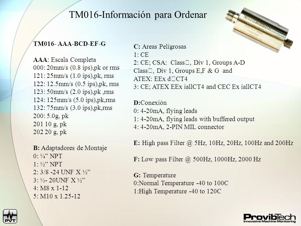 TM016-Información para Ordenar