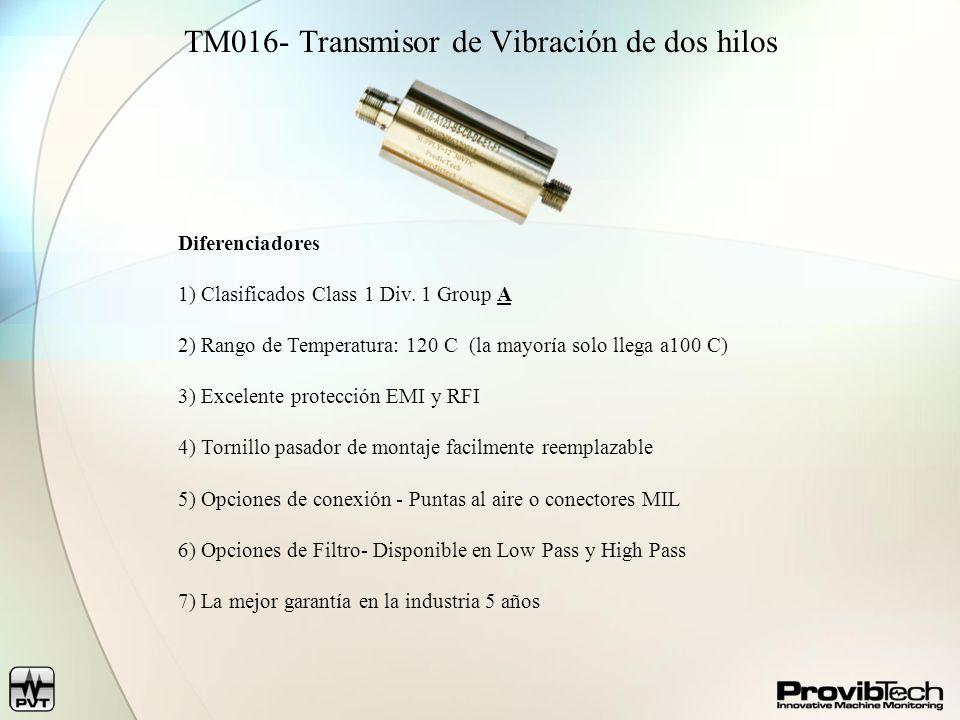 TM016- Transmisor de Vibración de dos hilos