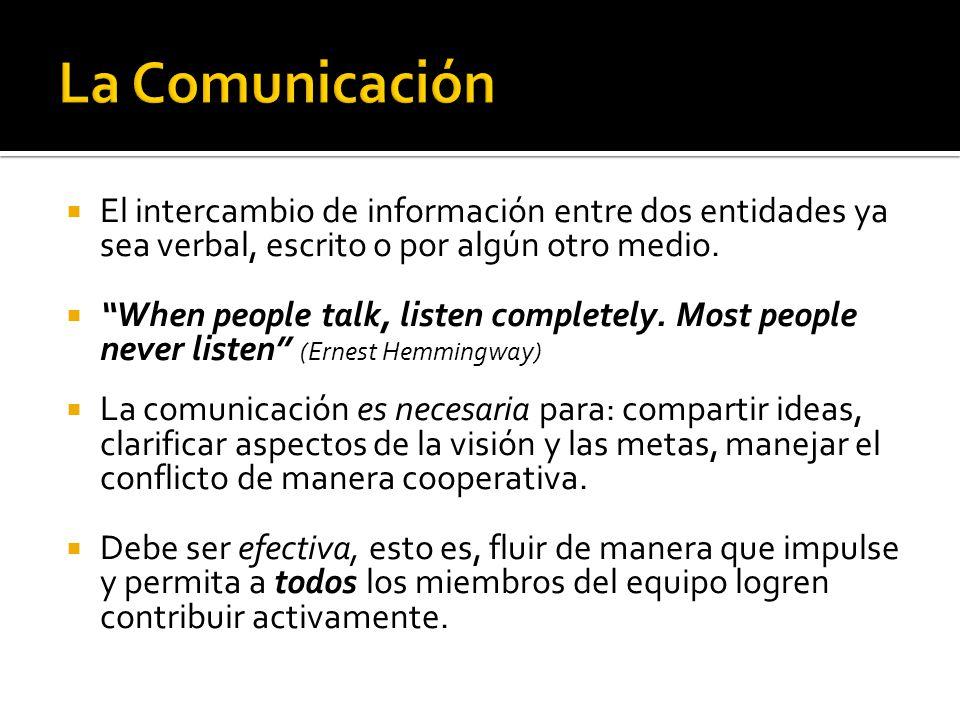 La Comunicación El intercambio de información entre dos entidades ya sea verbal, escrito o por algún otro medio.