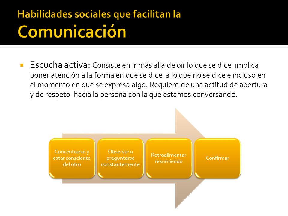 Habilidades sociales que facilitan la Comunicación
