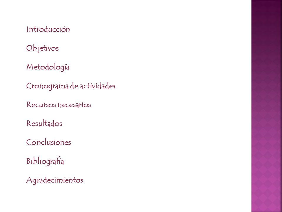 Introducción Objetivos. Metodología. Cronograma de actividades. Recursos necesarios. Resultados.