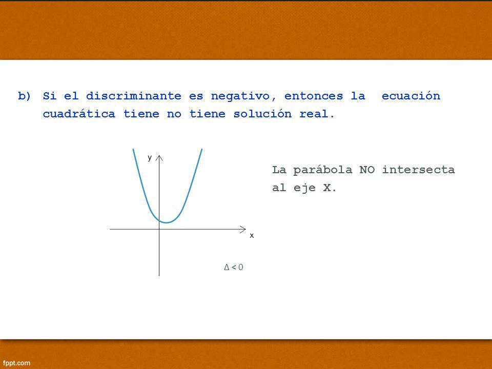 La parábola NO intersecta al eje X.