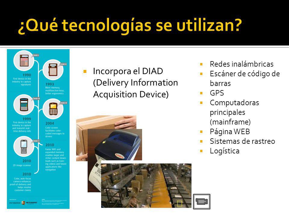 ¿Qué tecnologías se utilizan