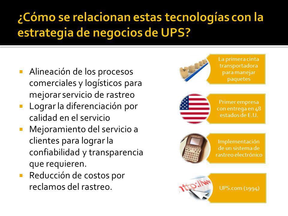 ¿Cómo se relacionan estas tecnologías con la estrategia de negocios de UPS