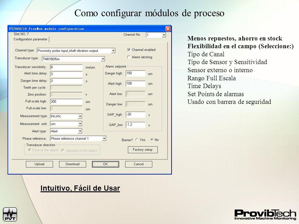 Como configurar módulos de proceso