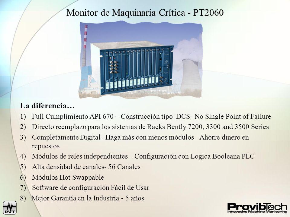 Monitor de Maquinaria Crítica - PT2060