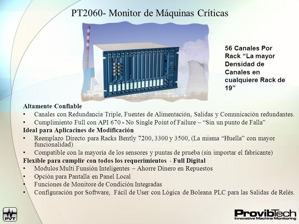 PT2060- Monitor de Máquinas Críticas
