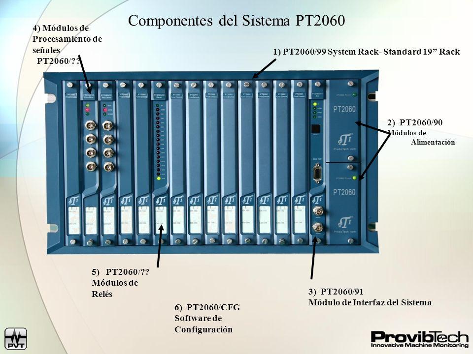 Componentes del Sistema PT2060
