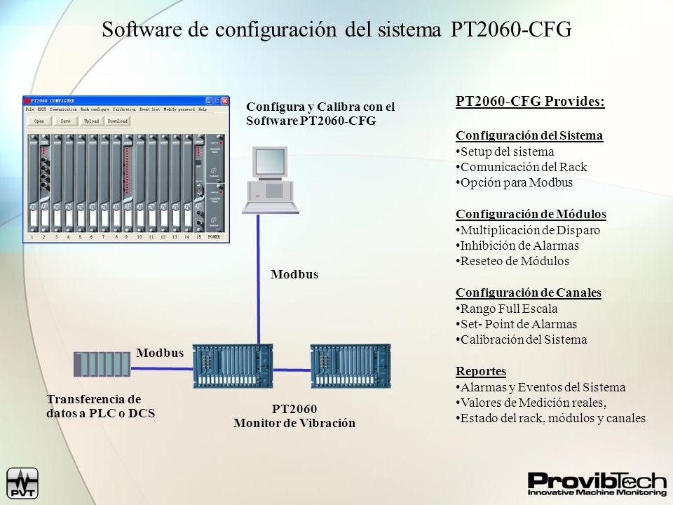 Software de configuración del sistema PT2060-CFG