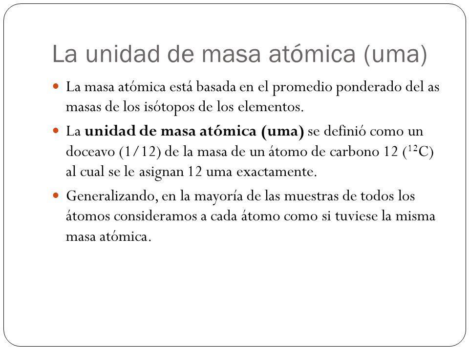 La unidad de masa atómica (uma)
