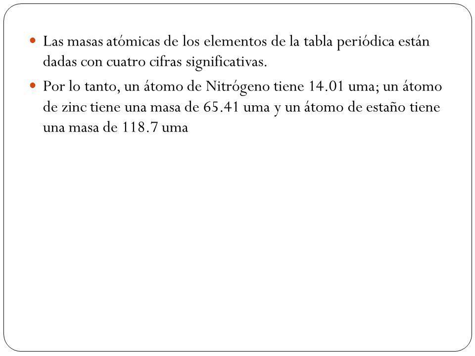 Las masas atómicas de los elementos de la tabla periódica están dadas con cuatro cifras significativas.