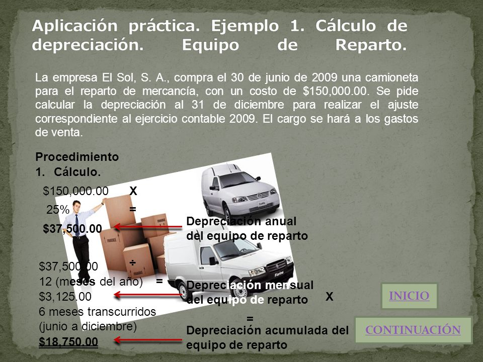Aplicación práctica. Ejemplo 1. Cálculo de depreciación