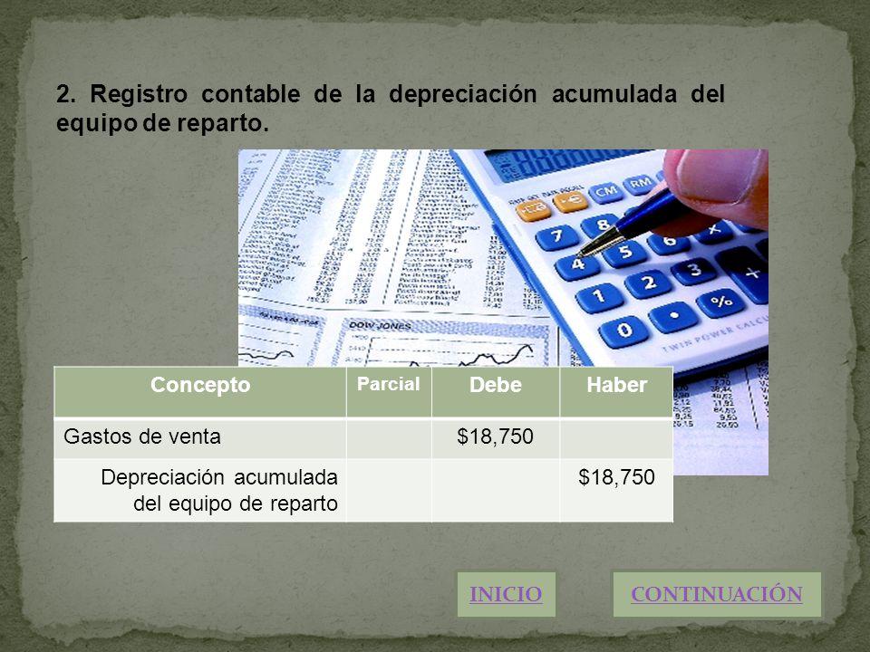 2. Registro contable de la depreciación acumulada del equipo de reparto.