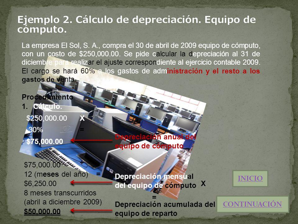 Ejemplo 2. Cálculo de depreciación. Equipo de cómputo.