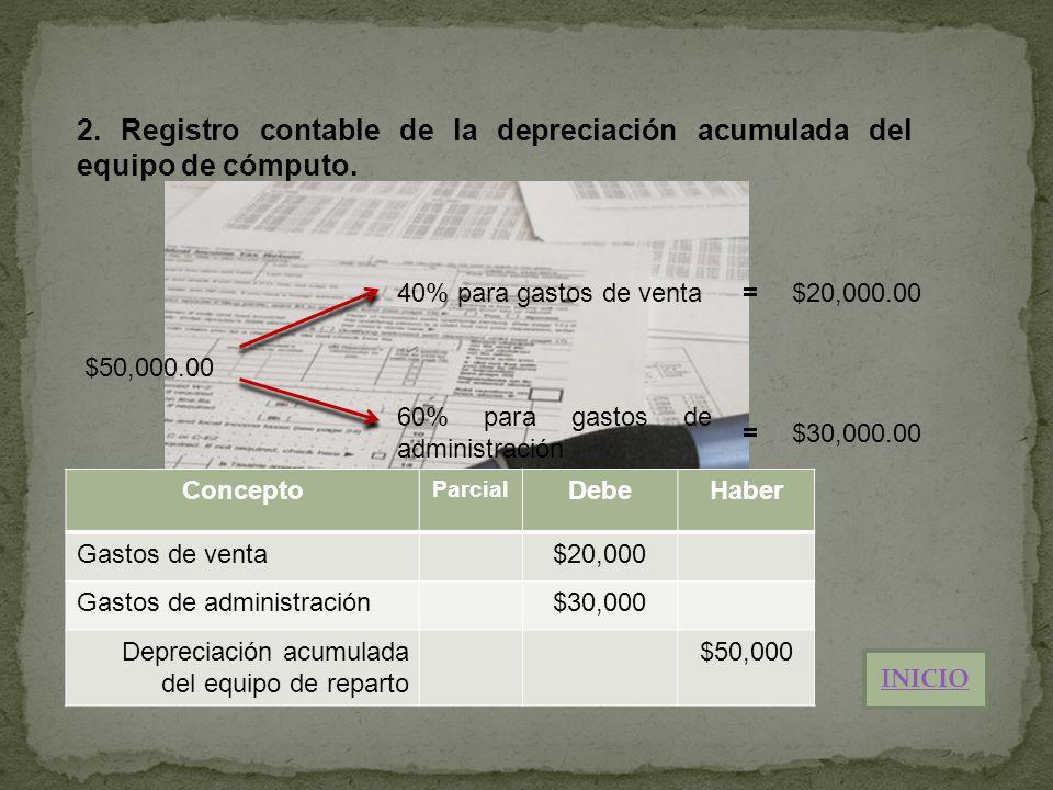 2. Registro contable de la depreciación acumulada del equipo de cómputo.