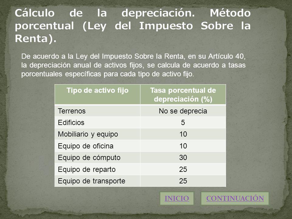 Tasa porcentual de depreciación (%)