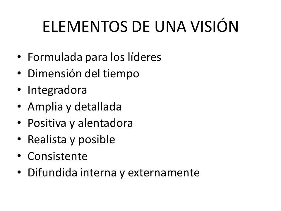 ELEMENTOS DE UNA VISIÓN