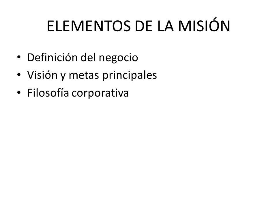 ELEMENTOS DE LA MISIÓN Definición del negocio