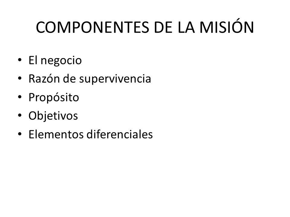 COMPONENTES DE LA MISIÓN
