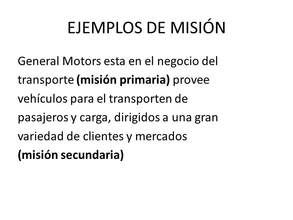 EJEMPLOS DE MISIÓN General Motors esta en el negocio del