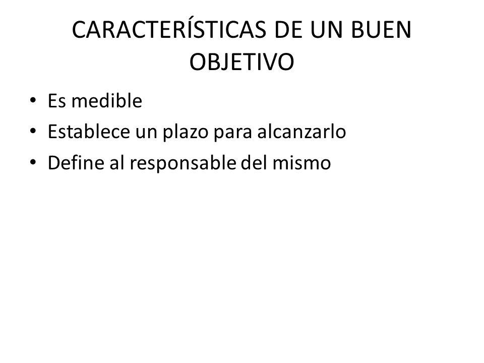 CARACTERÍSTICAS DE UN BUEN OBJETIVO