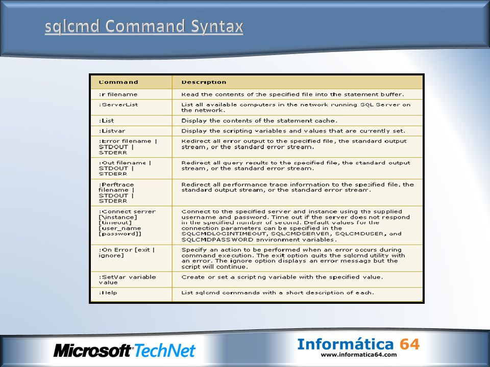 sqlcmd Command Syntax