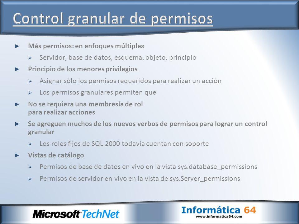 Control granular de permisos