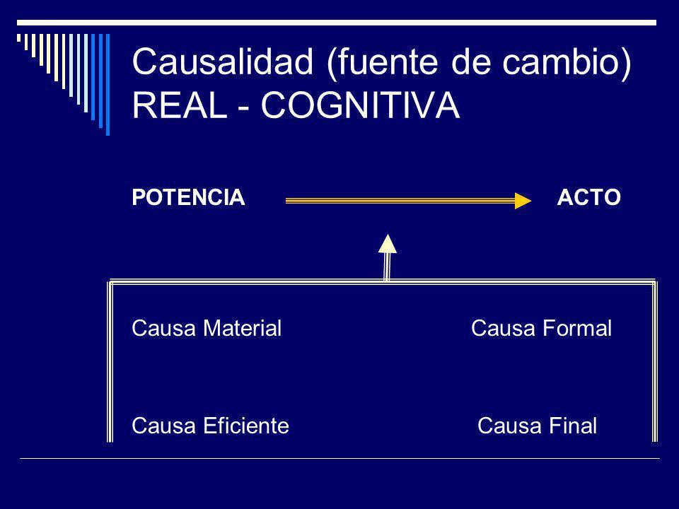 Causalidad (fuente de cambio) REAL - COGNITIVA