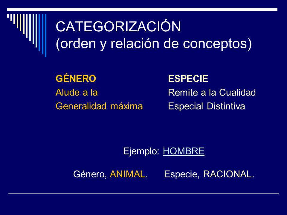 CATEGORIZACIÓN (orden y relación de conceptos)