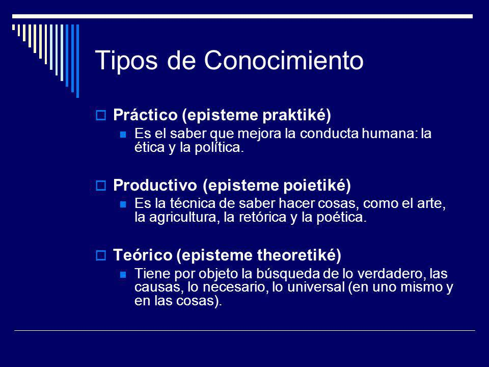 Tipos de Conocimiento Práctico (episteme praktiké)