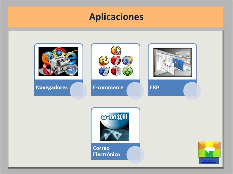 Aplicaciones Navegadores E-commerce ERP Correo Electrónico Regresar