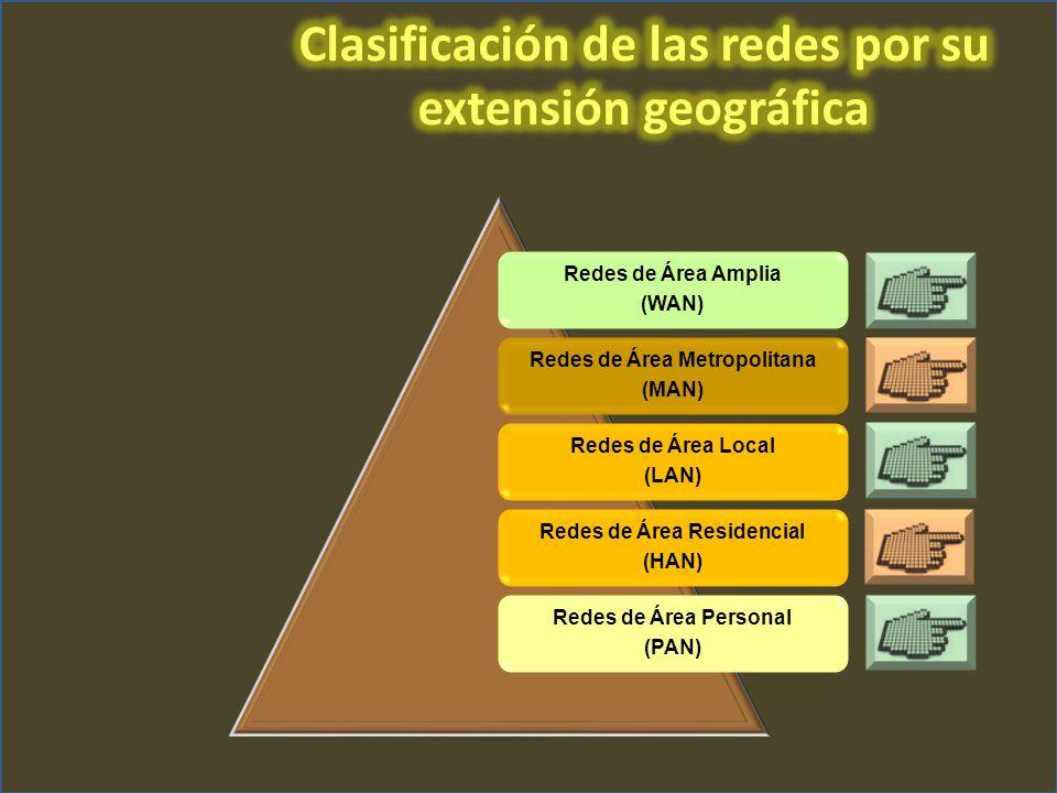 Clasificación de las redes por su extensión geográfica