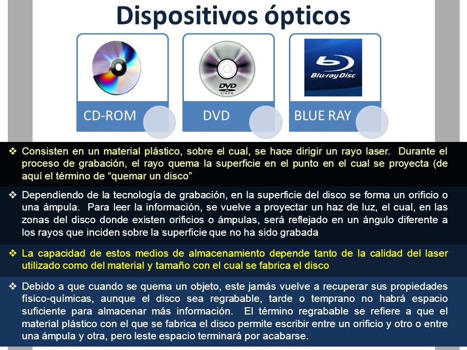 Dispositivos ópticos CD-ROM DVD BLUE RAY