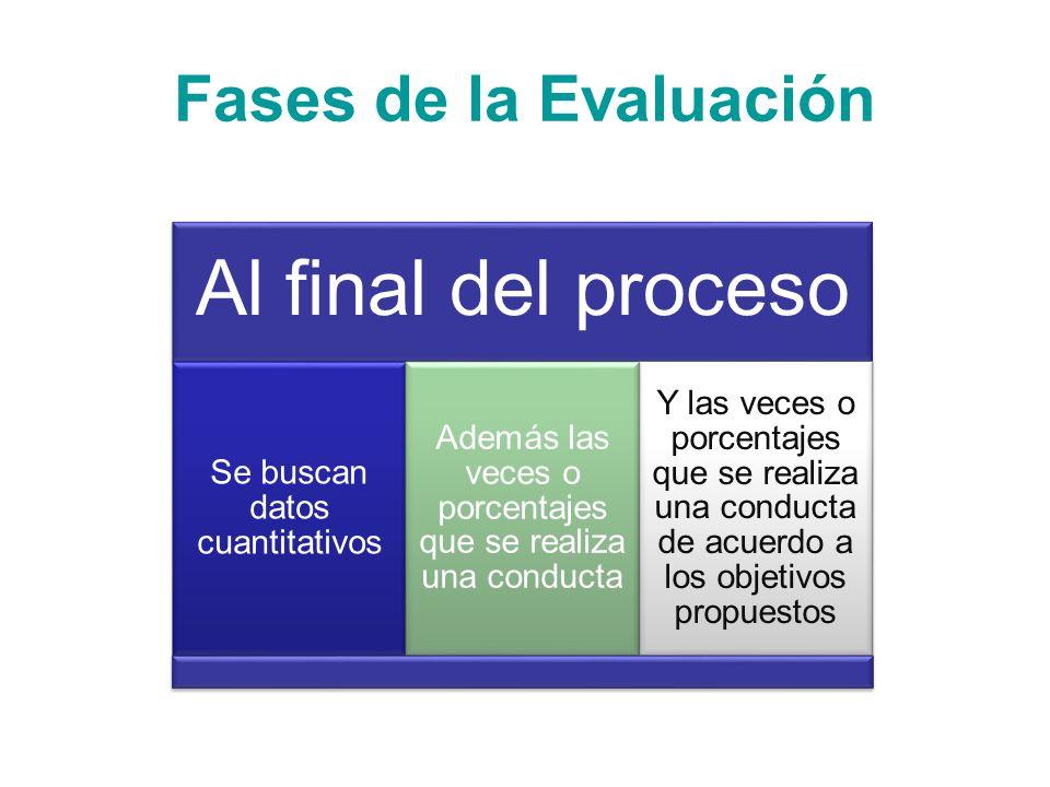 Fases de la Evaluación Al final del proceso