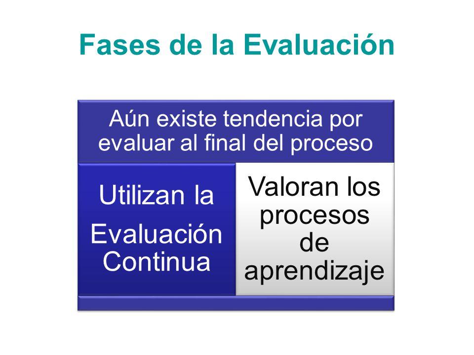 Fases de la Evaluación Aún existe tendencia por evaluar al final del proceso. Evaluación Continua.