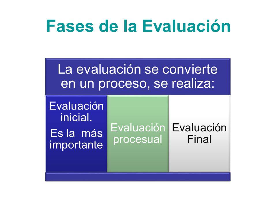 La evaluación se convierte en un proceso, se realiza: