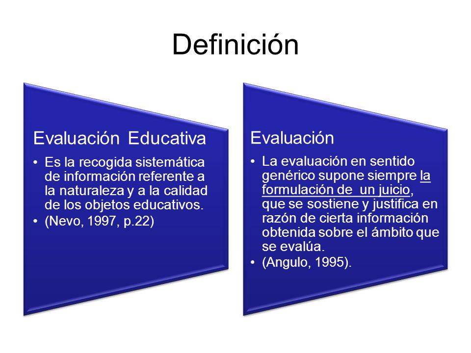 Definición Evaluación Educativa Evaluación