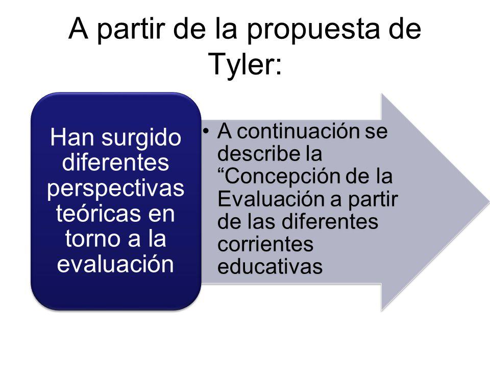 A partir de la propuesta de Tyler: