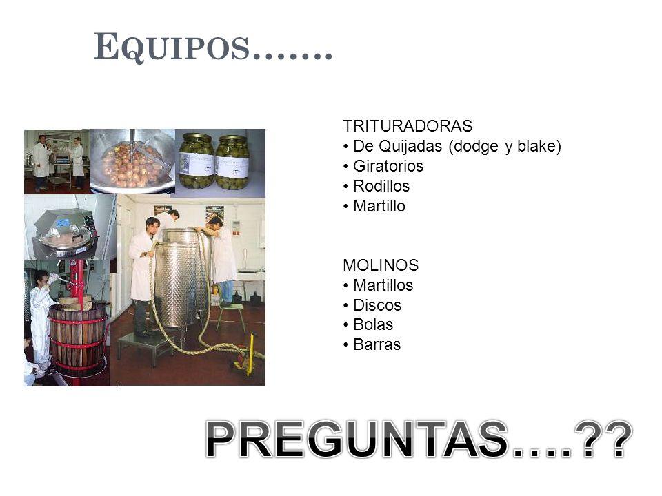 PREGUNTAS…. Equipos……. TRITURADORAS De Quijadas (dodge y blake)
